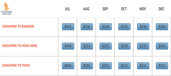 Singapore Airlines Promotions to Bangkok, Hong Kong and Taipei (Jul to Dec 2016)