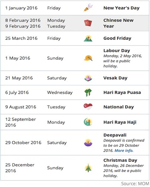 SingaporePublic Holidays 2016 (MOM)